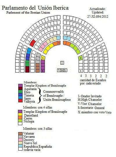 Par Union Iberico.jpg