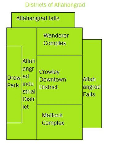 File:Aflahangrad districts.jpg