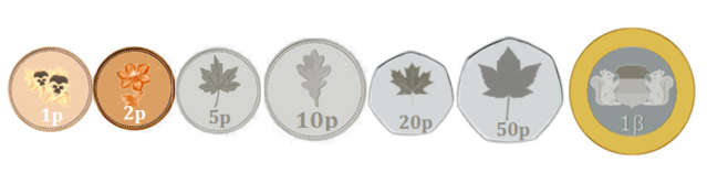 File:Afondalic Byra Coins.png