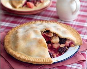 File:Transdonian pie.png
