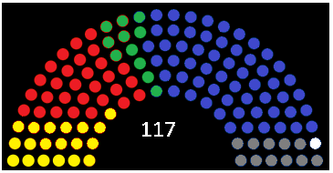 File:Elections1947commons.png