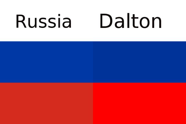 File:Dalton-Russia comparison.png