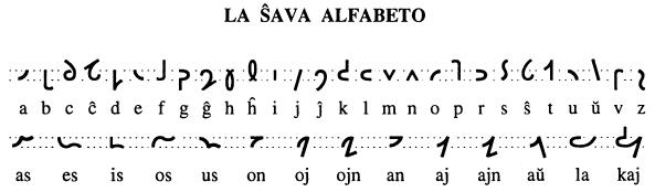 File:Esperanto Shavian.png
