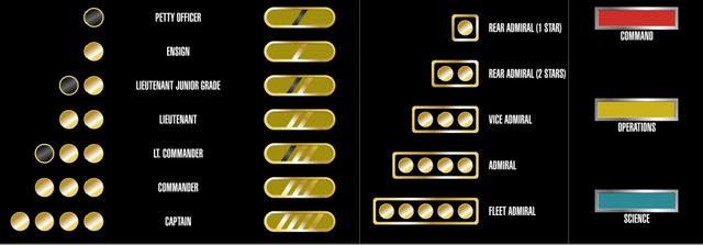File:Henatan ranks.png