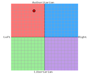 EEJpoliticalcompass
