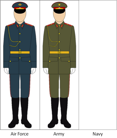 File:South Cubodian military uniforms.png