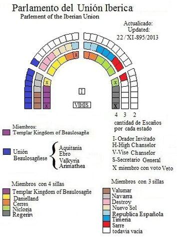 File:Par Union Iberico.jpg