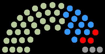 File:ParliamentVetria.png