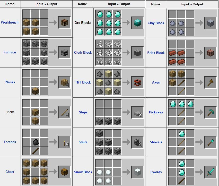 crafting minecraft wiki - photo #1