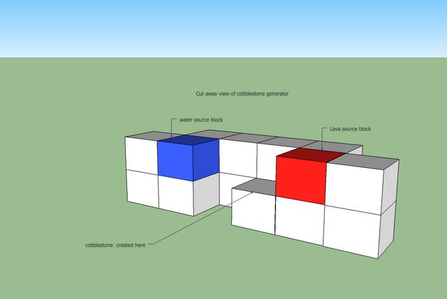 how to make a enderman farm xbox 360