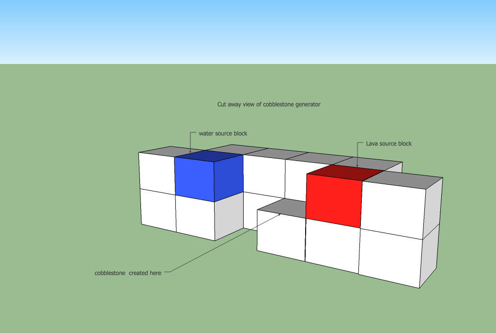 Как сделать генератор булыжника в minecraft на карте skyblock