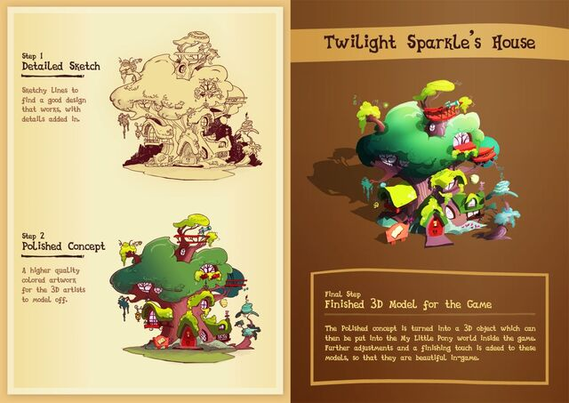 File:Twilight's Library concept sketches.jpg