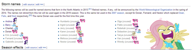 File:FANMADE who put in what name for the 2013 atlantic hurricane season.png
