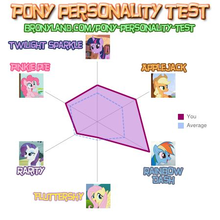 File:FANMADE K-Kat Pony Personality results.jpg