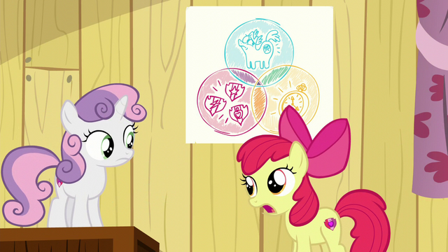 "File:Apple Bloom ""And—"" S6E4.png"