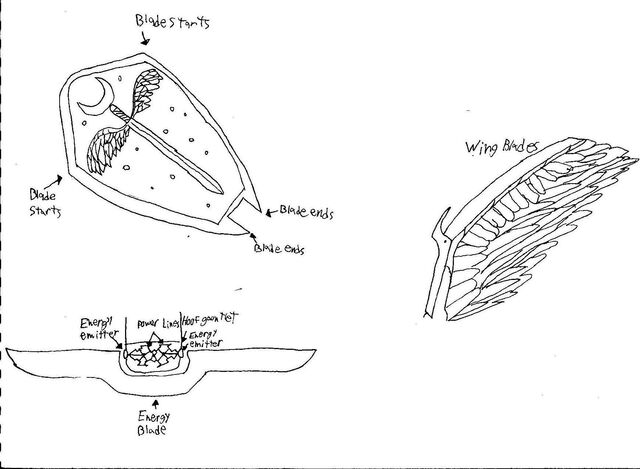 File:FANMADE Blitz Krieg's weapons.jpg
