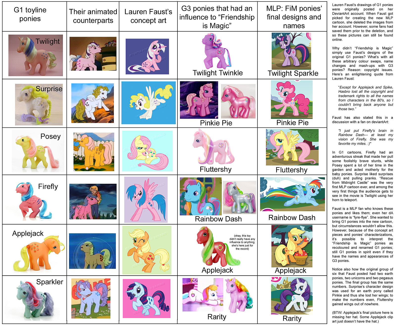 Image - History concept.jpg : My Little Pony Fan Labor Wiki : Fandom ...