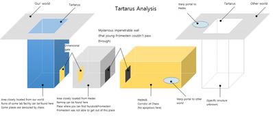 Tartarsauce