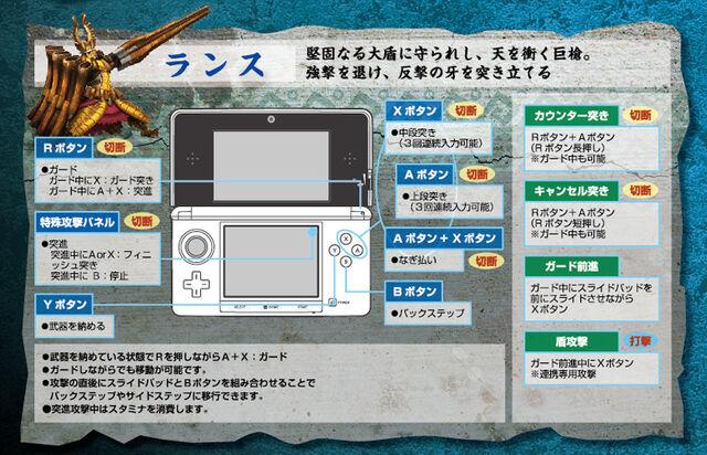 File:MH3G-Lance Controls.jpg