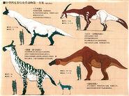 Concept-Mammals