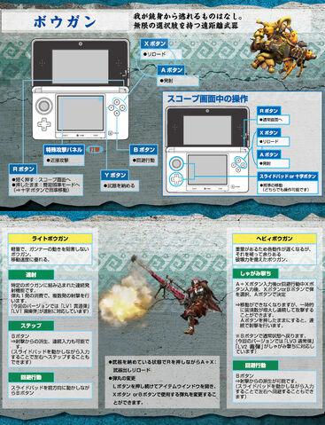 File:MH3G-Bowgun Controls.jpg