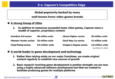 Capcom Investors Report 2016-Slide 12