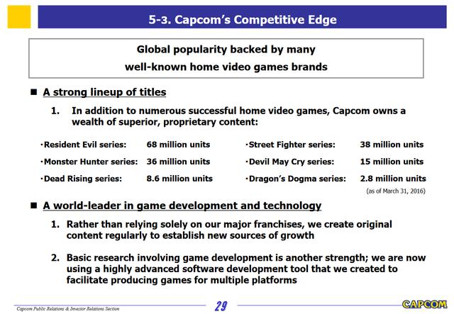 File:Capcom Investors Report 2016-Slide 12.png