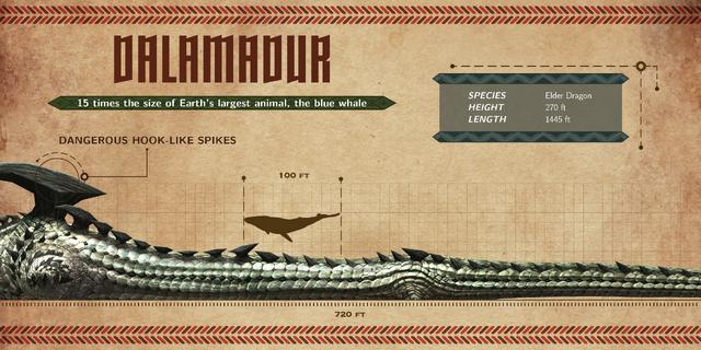 File:MH4U-Dalamadur Infographic 002.png