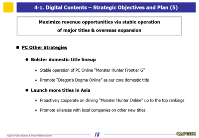Capcom Investors Report 2016-Slide 16