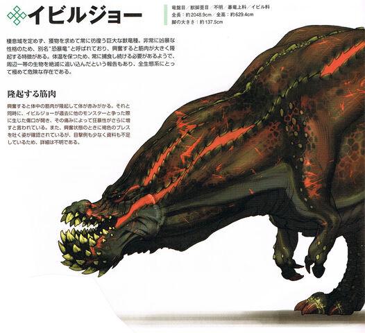 File:Deviljho-Encyclopedia-Scan.jpg