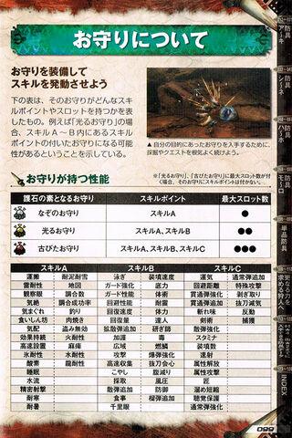 File:MH3-CharmGuide-scan.jpg