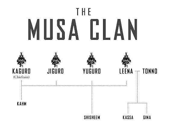 File:Musa clan.png