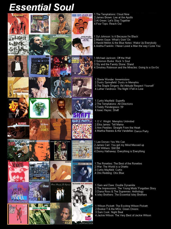 Soul/ - Soul Music General - /mu/ - Music - 4archive org