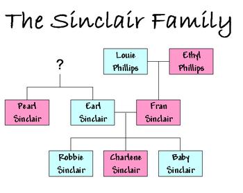 Sinclair.family