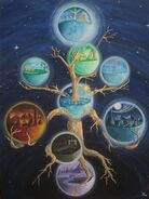 Yggdrasil in painting