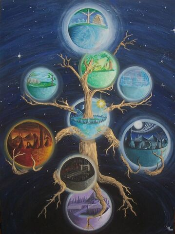 File:Yggdrasil in painting.jpg