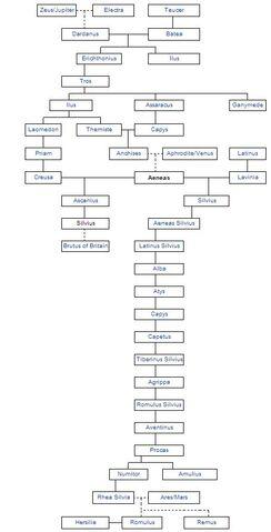 File:Familytree.jpg