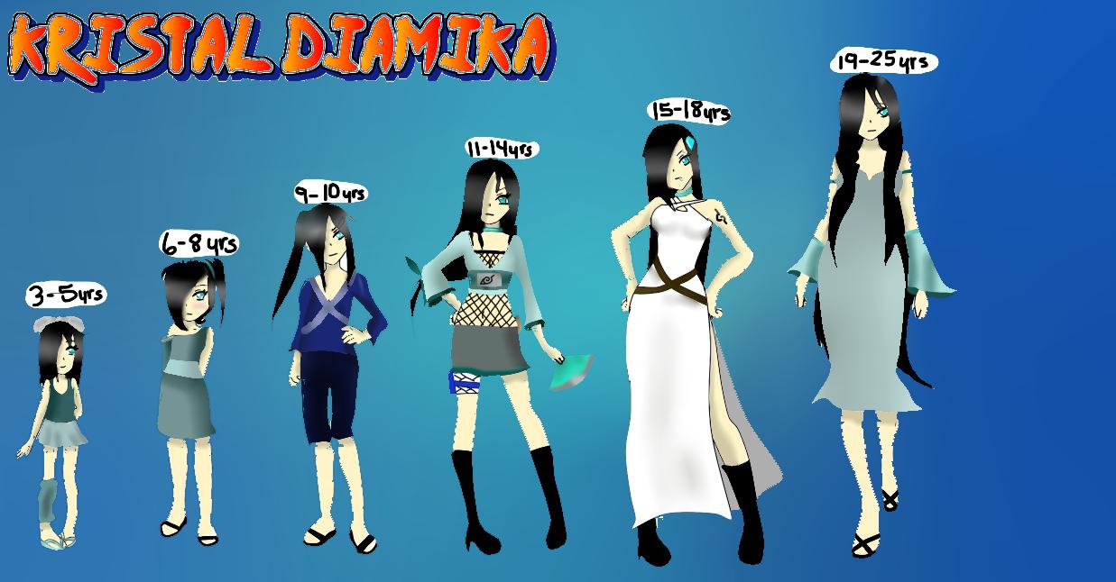 Image - Timeline.png | Naruto OC Wiki | FANDOM powered by Wikia