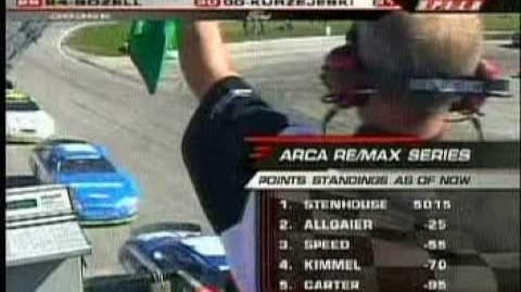 Scott Speed VS. Ricky Stenhouse Acra Series 2008