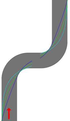 File:Racing line s.png