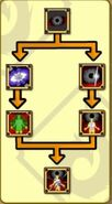 Dark Eye New Skill Tree