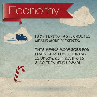 2011 - FAA Santa – Economy - Part 2