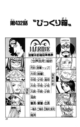 Chapter 432