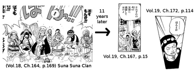 SBS vol 21 suna clan