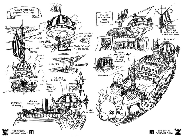 File:Thousand Sunny's Crow's Nest and Survey Room.png
