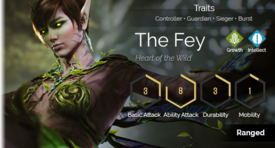 The Fey hover