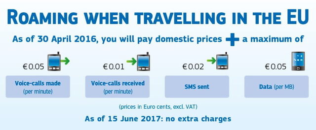 File:EU Roaming 2016.jpg