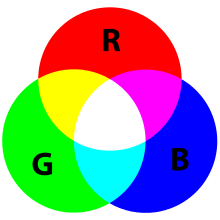 Subtractcoloring.png