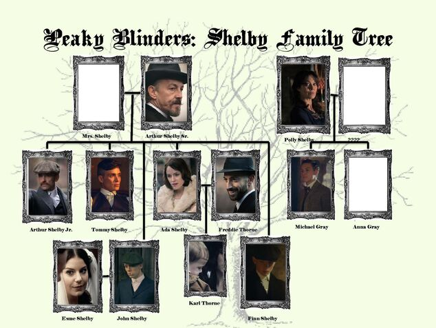 Shelby Family - Peaky Blinders Wiki - Wikia