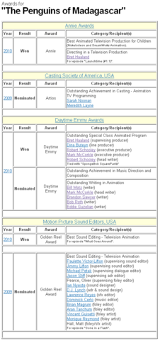 File:Awards-POM.png
